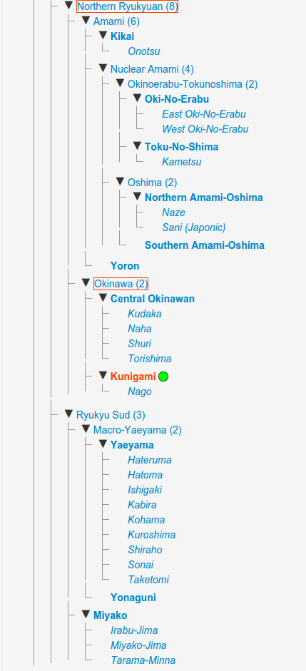 clasificacion-glottolog-ryukyuans